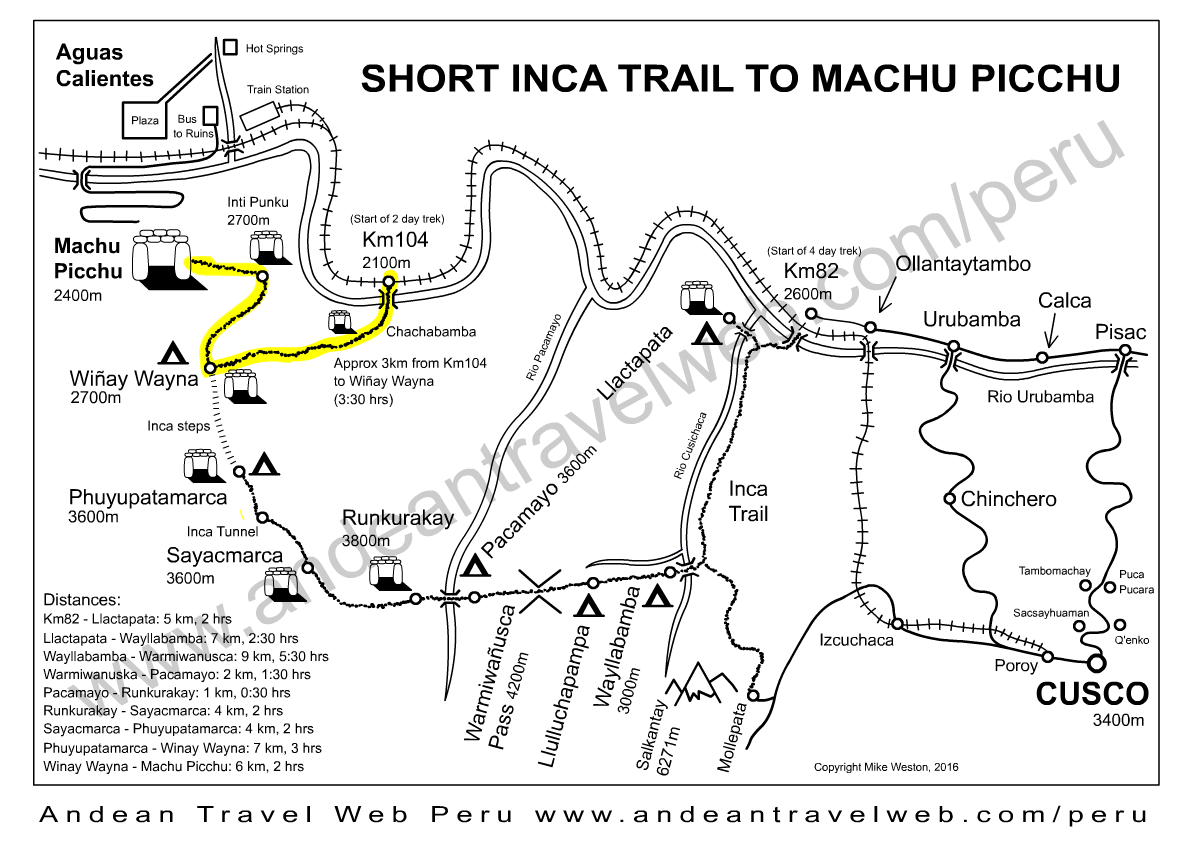 Map showing the route of the shorter 2 day Inca Trail to Machu Picchu trek